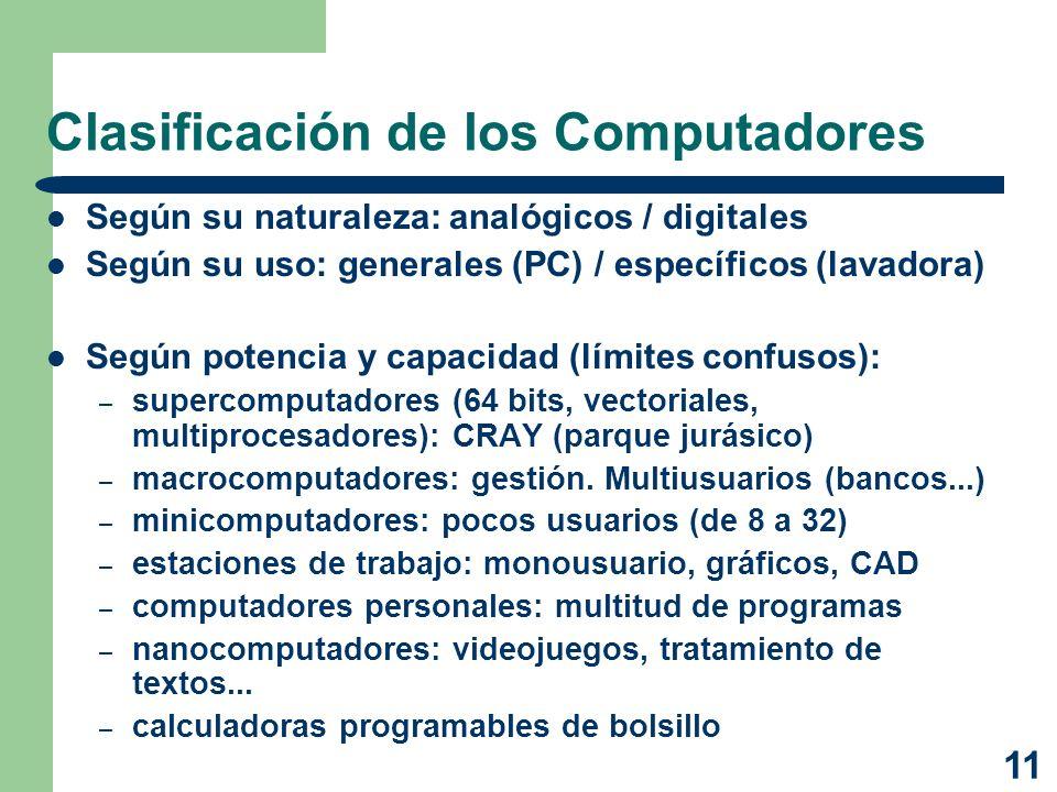11 Clasificación de los Computadores Según su naturaleza: analógicos / digitales Según su uso: generales (PC) / específicos (lavadora) Según potencia