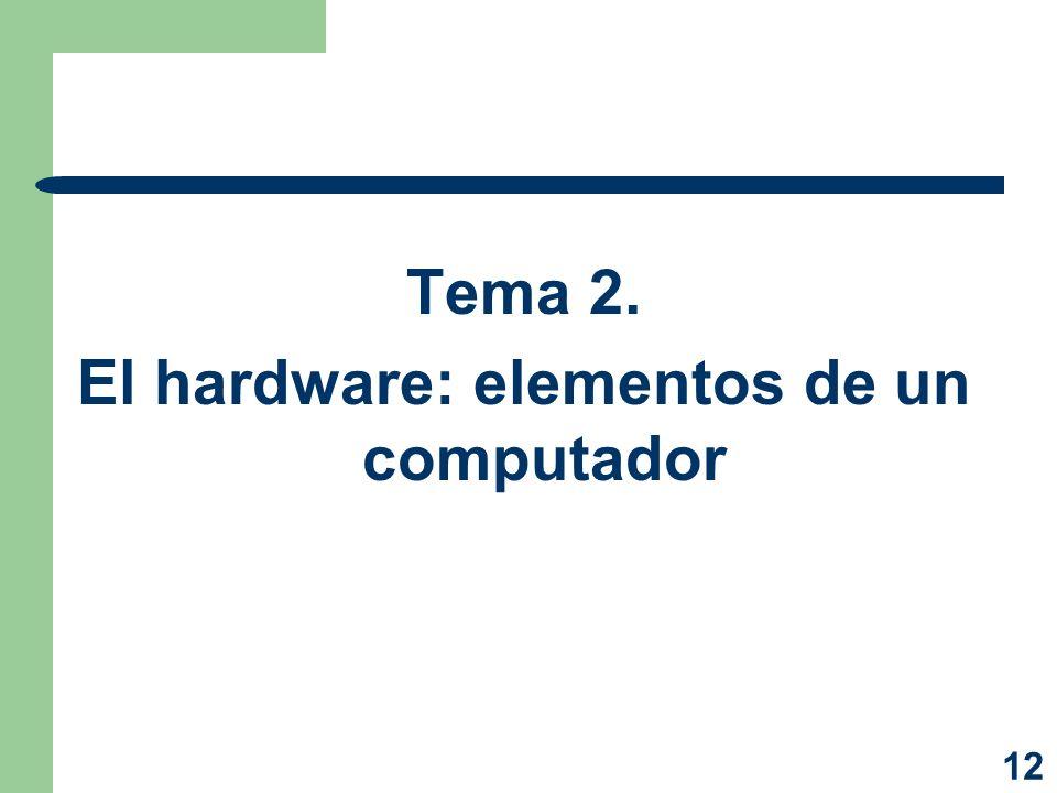 12 Tema 2. El hardware: elementos de un computador