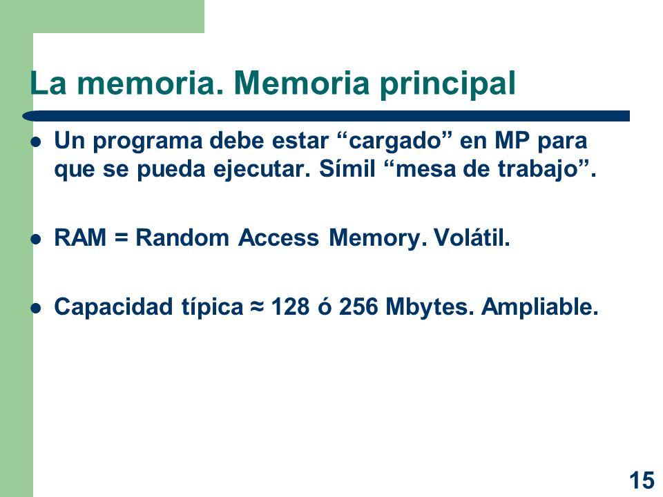 15 La memoria. Memoria principal Un programa debe estar cargado en MP para que se pueda ejecutar. Símil mesa de trabajo. RAM = Random Access Memory. V