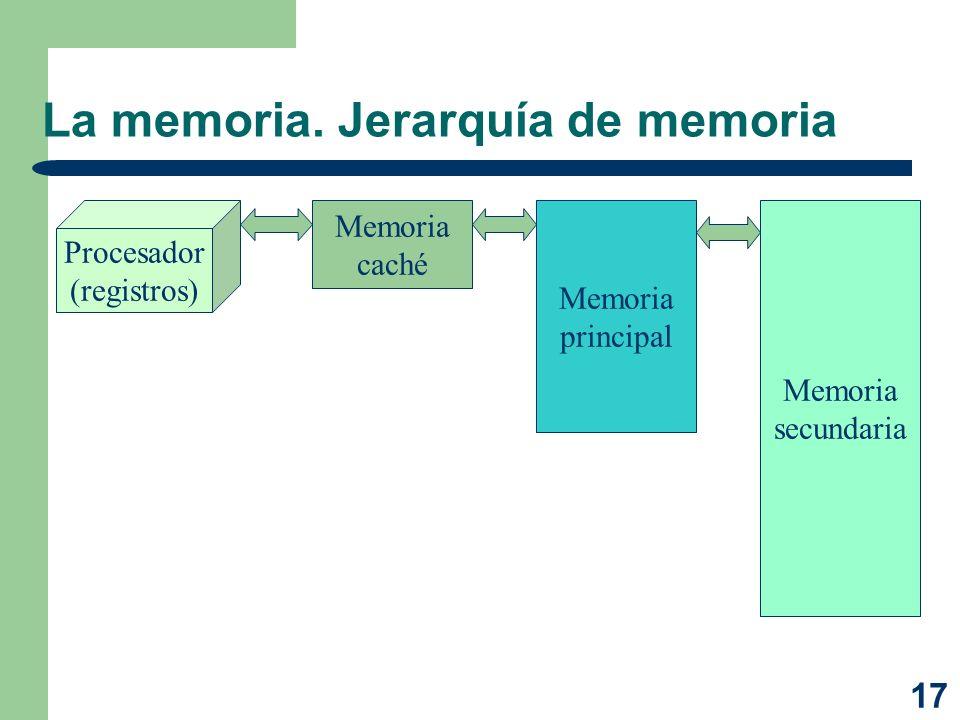17 La memoria. Jerarquía de memoria Memoria caché Memoria principal Memoria secundaria Procesador (registros)