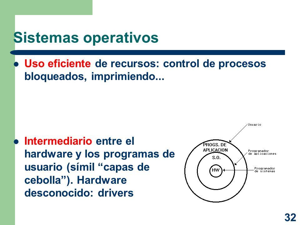 32 Sistemas operativos Uso eficiente de recursos: control de procesos bloqueados, imprimiendo... Intermediario entre el hardware y los programas de us