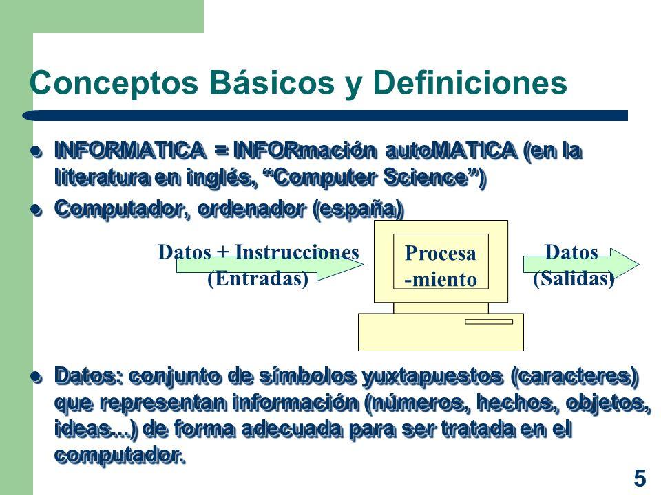 5 Conceptos Básicos y Definiciones INFORMATICA = INFORmación autoMATICA (en la literatura en inglés, Computer Science) INFORMATICA = INFORmación autoM