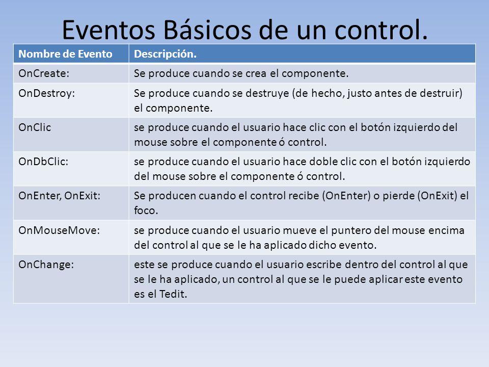 Eventos Básicos de un control. Nombre de EventoDescripción. OnCreate:Se produce cuando se crea el componente. OnDestroy:Se produce cuando se destruye