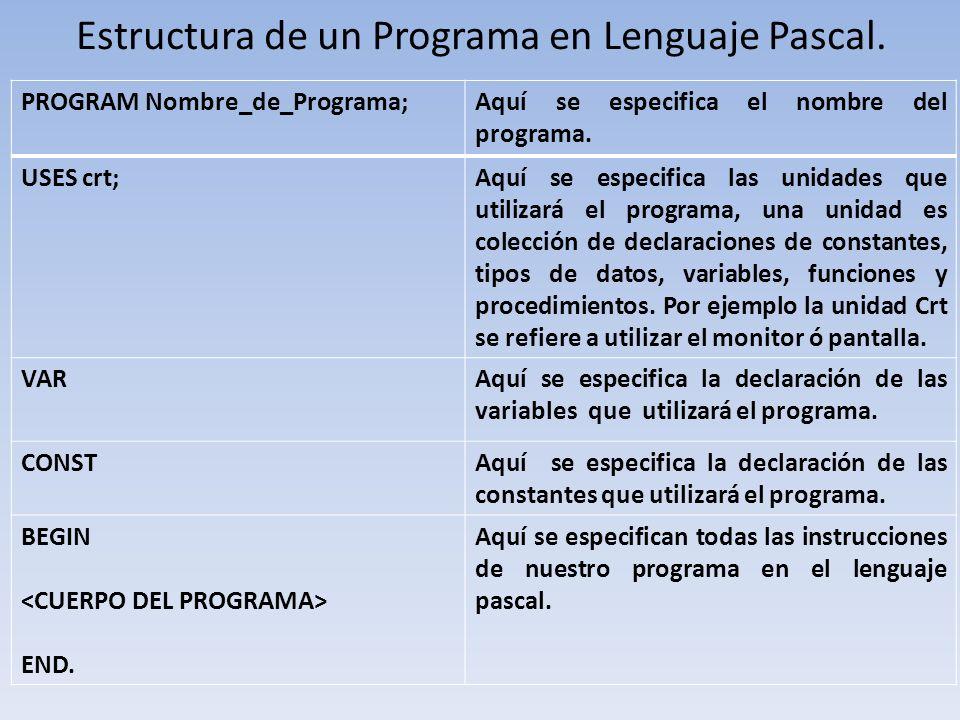Estructura de un Programa en Lenguaje Pascal. PROGRAM Nombre_de_Programa;Aquí se especifica el nombre del programa. USES crt;Aquí se especifica las un