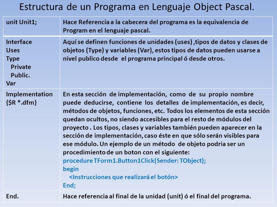Estructura de un Programa en Lenguaje Object Pascal. unit Unit1;Hace Referencia a la cabecera del programa es la equivalencia de Program en el lenguaj