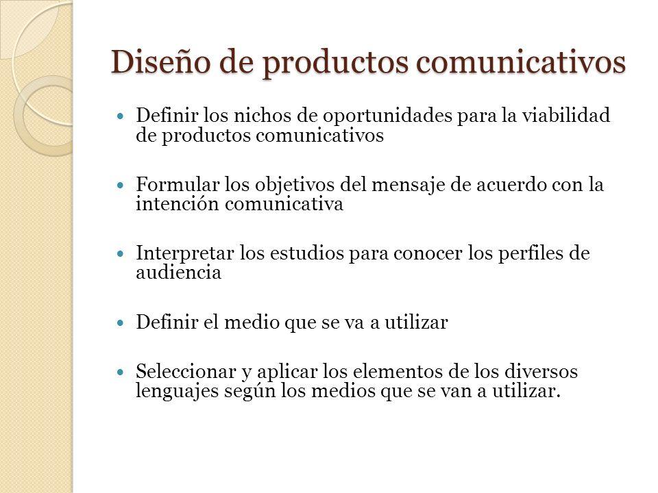 Diseño de productos comunicativos Definir los nichos de oportunidades para la viabilidad de productos comunicativos Formular los objetivos del mensaje