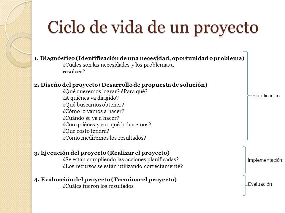1. Diagnóstico (Identificación de una necesidad, oportunidad o problema) ¿Cuáles son las necesidades y los problemas a resolver? 2. Diseño del proyect