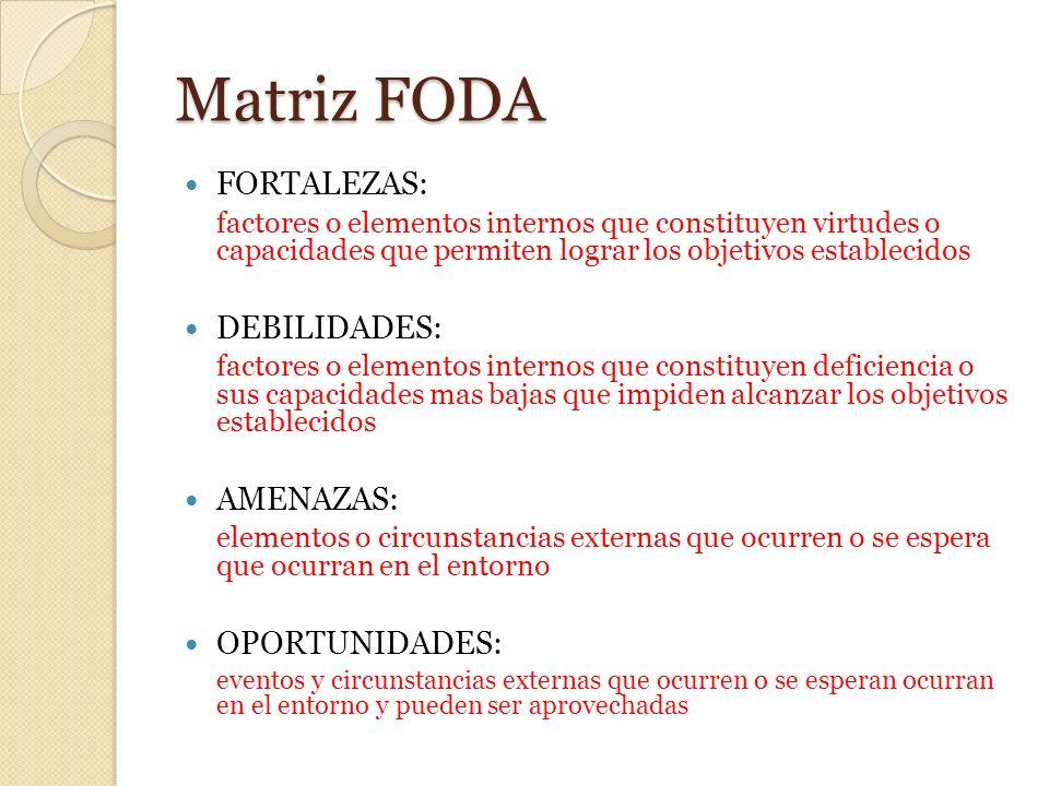 Matriz FODA FORTALEZAS: factores o elementos internos que constituyen virtudes o capacidades que permiten lograr los objetivos establecidos DEBILIDADE