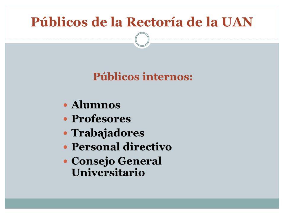 Públicos de la Rectoría de la UAN Públicos internos: Alumnos Profesores Trabajadores Personal directivo Consejo General Universitario