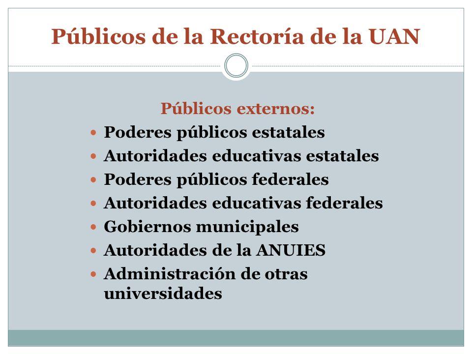 Públicos de la Rectoría de la UAN Públicos externos: Poderes públicos estatales Autoridades educativas estatales Poderes públicos federales Autoridade