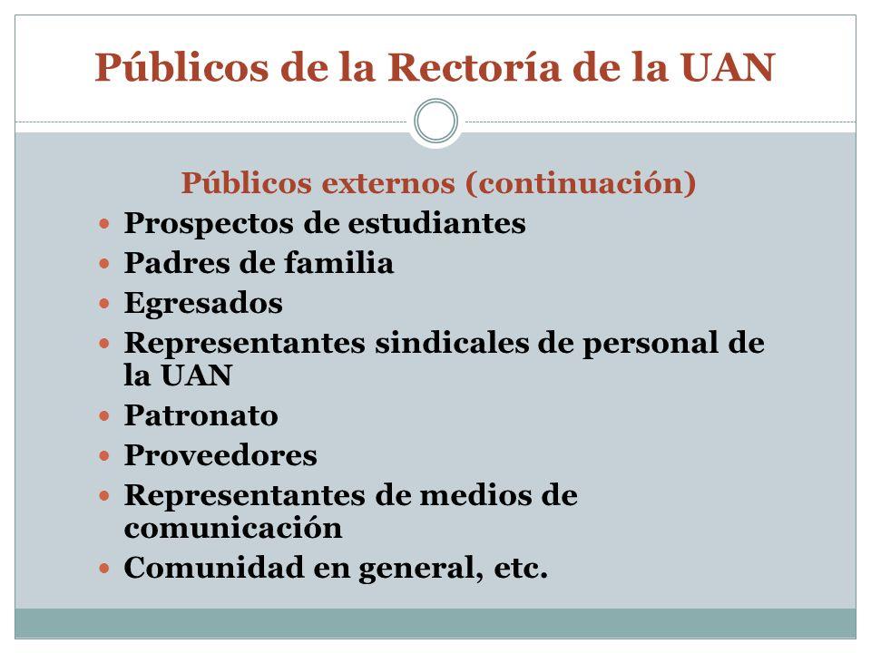 Públicos de la Rectoría de la UAN Públicos externos (continuación) Prospectos de estudiantes Padres de familia Egresados Representantes sindicales de