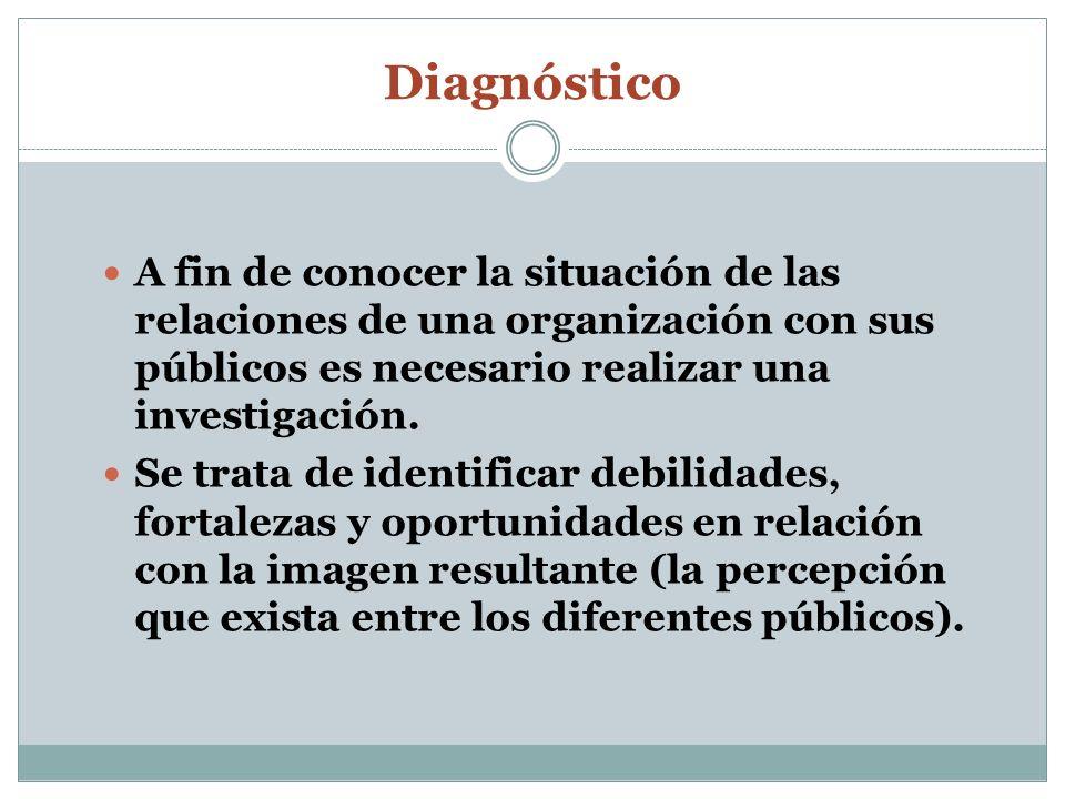 Diagnóstico A fin de conocer la situación de las relaciones de una organización con sus públicos es necesario realizar una investigación. Se trata de