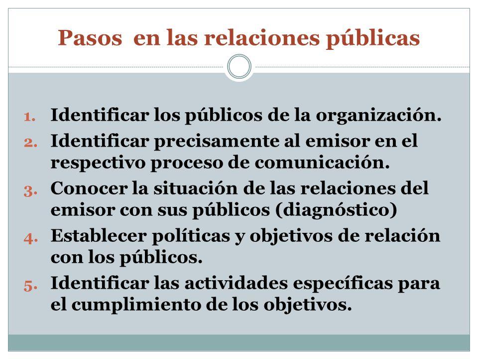 Pasos en las relaciones públicas 1. Identificar los públicos de la organización. 2. Identificar precisamente al emisor en el respectivo proceso de com