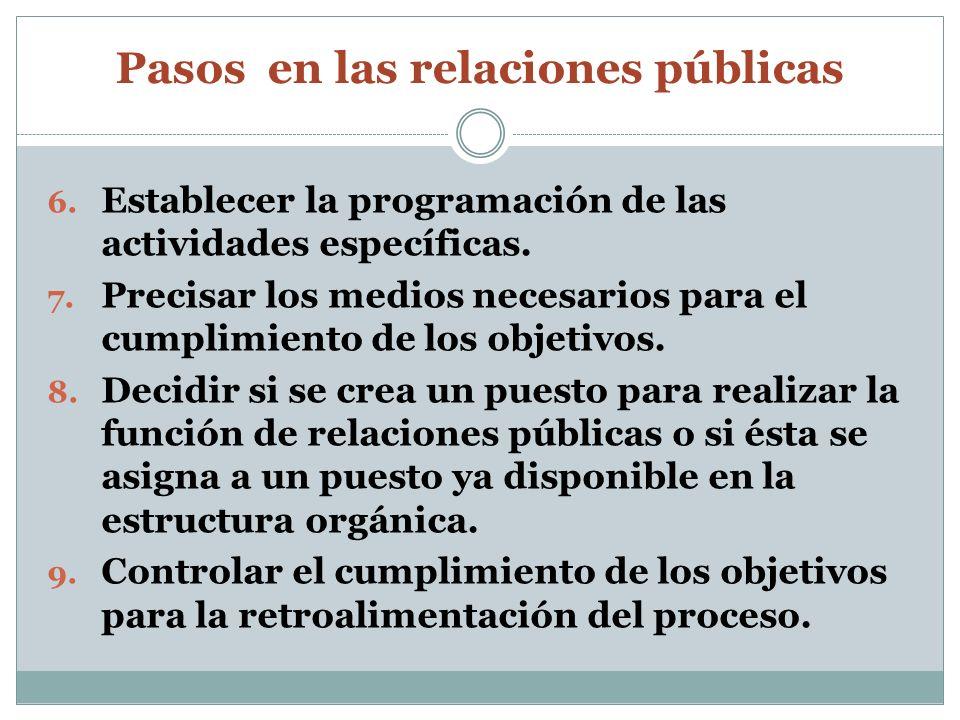 Pasos en las relaciones públicas 6. Establecer la programación de las actividades específicas. 7. Precisar los medios necesarios para el cumplimiento