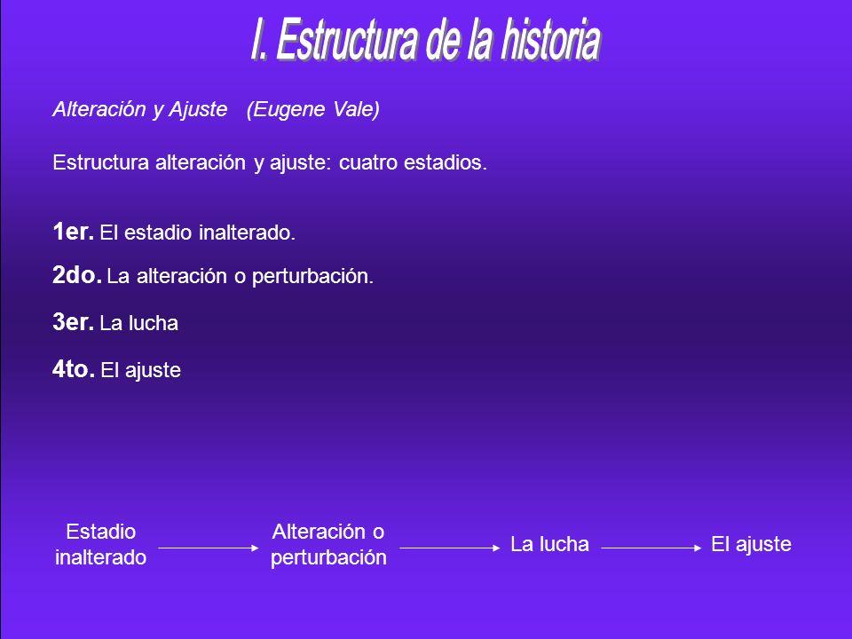 Alteración y Ajuste (Eugene Vale) Estructura alteración y ajuste: cuatro estadios. 1er. El estadio inalterado. 2do. La alteración o perturbación. 3er.