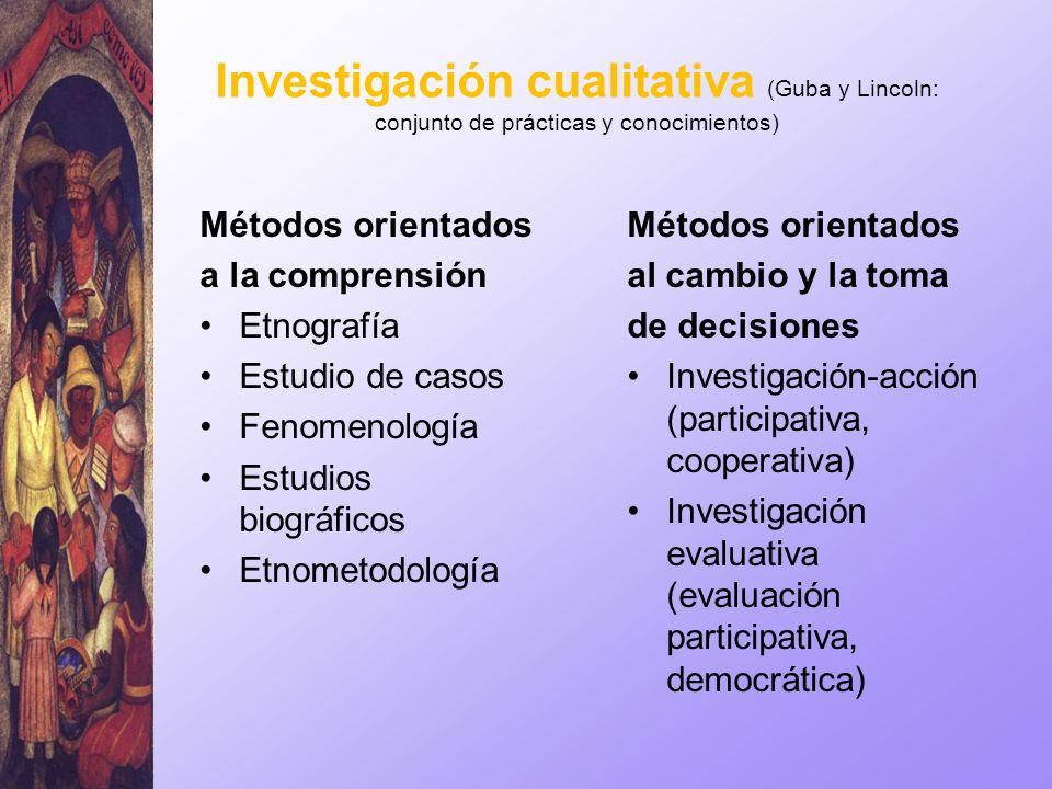 Investigación cualitativa (Guba y Lincoln: conjunto de prácticas y conocimientos) Métodos orientados a la comprensión Etnografía Estudio de casos Feno