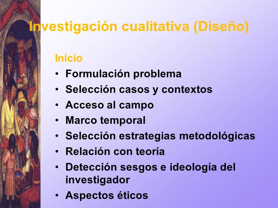Investigación cualitativa (Diseño) Inicio Formulación problema Selección casos y contextos Acceso al campo Marco temporal Selección estrategias metodo