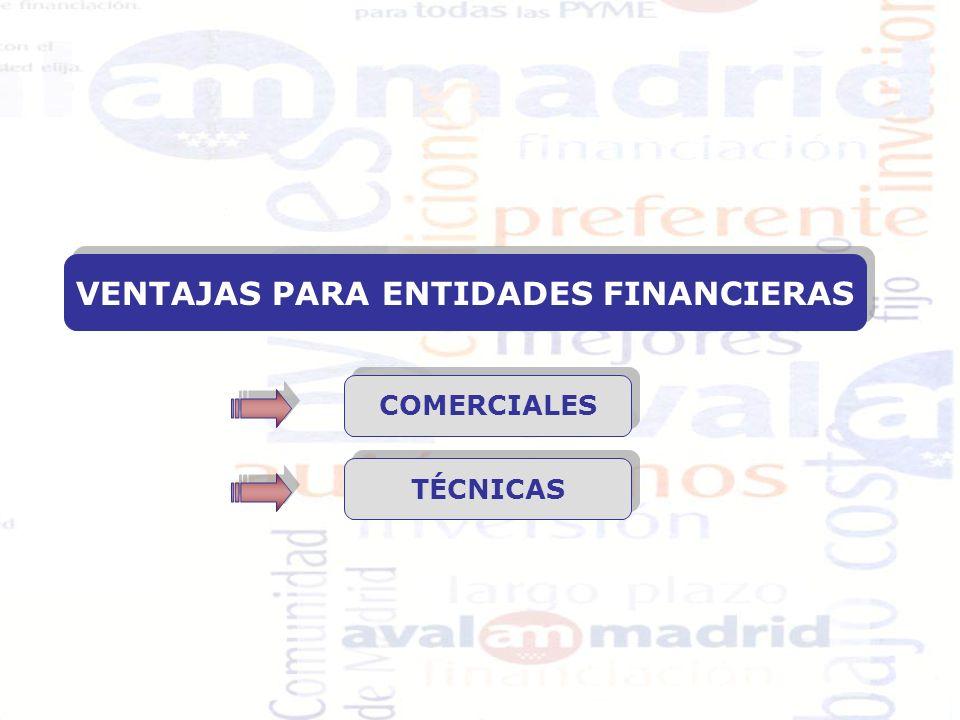 CONVENIOS CON ENTIDADES FINANCIERAS Línea de crédito con un riesgo de 1.000 MILL Tipo de interés: Euribor+0,5%, 0,75%, revisión anual Comisiones:- 0,50% de apertura - 0,15% de no disponibilidad Plazos: Plazo máximo de amortización 15 años