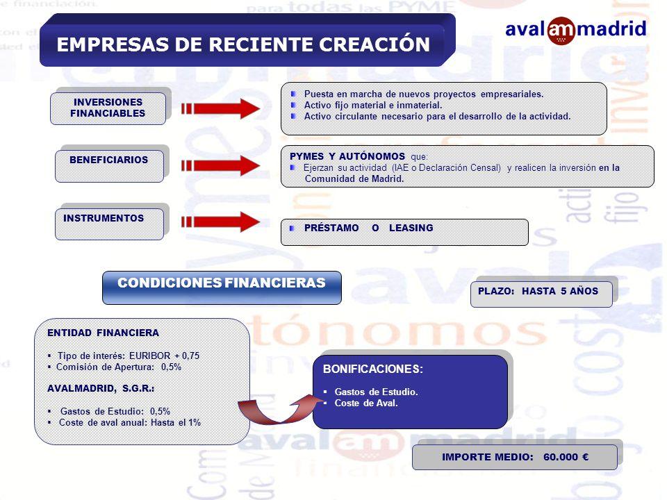 LINEA INTERNACIONAL INVERSIONES EN ACTIVO FIJO FUERA DEL TERRITORIO NACIONAL Instalaciones técnicas, maquinaria y bienes de equipo.