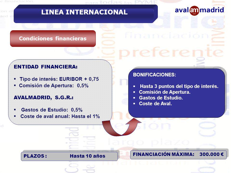 INTERNACIONALIZACIÓN: APOYO A LA EXPORTACIÓN ENTIDAD FINANCIERA: Tipo de interés: EURIBOR + 1,5 Comisión de Apertura: 0,5% AVALMADRID, S.G.R.: Gastos de Estudio: 0,5% Coste de aval anual: Hasta el 1,5% BONIFICACIONES: Gastos de Estudio.
