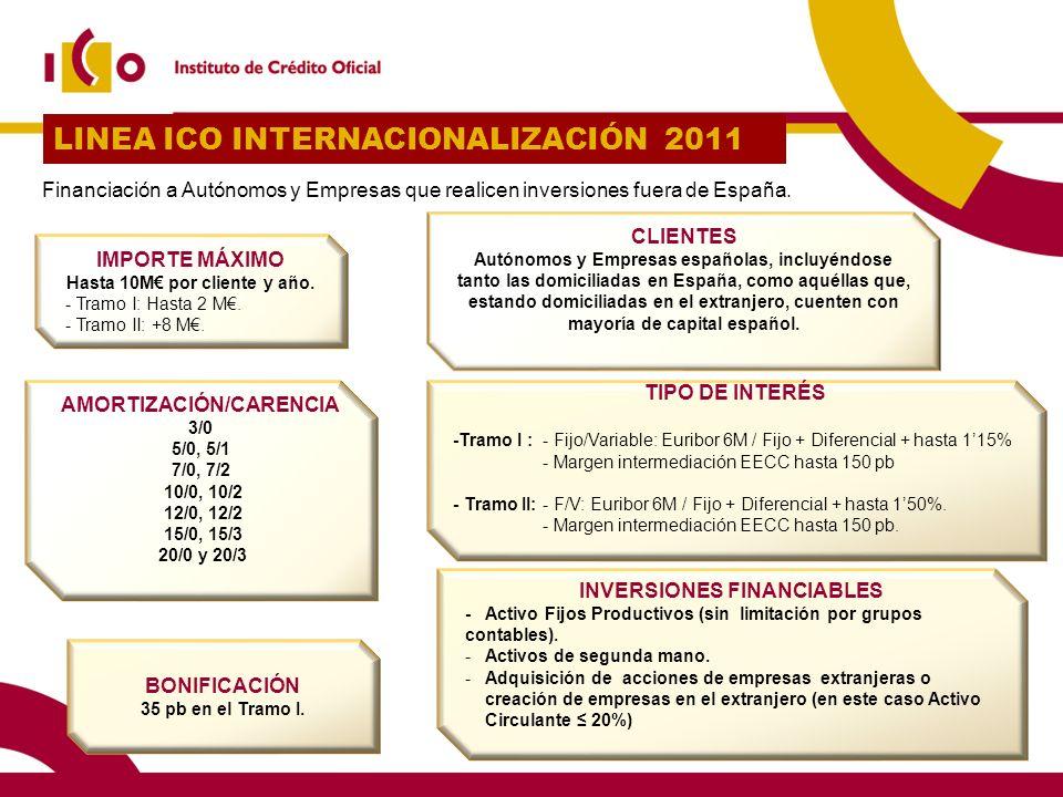10 LINEA ICO INTERNACIONALIZACIÓN 2011 INVERSIONES FINANCIABLES - Activo Fijos Productivos (sin limitación por grupos contables). -Activos de segunda