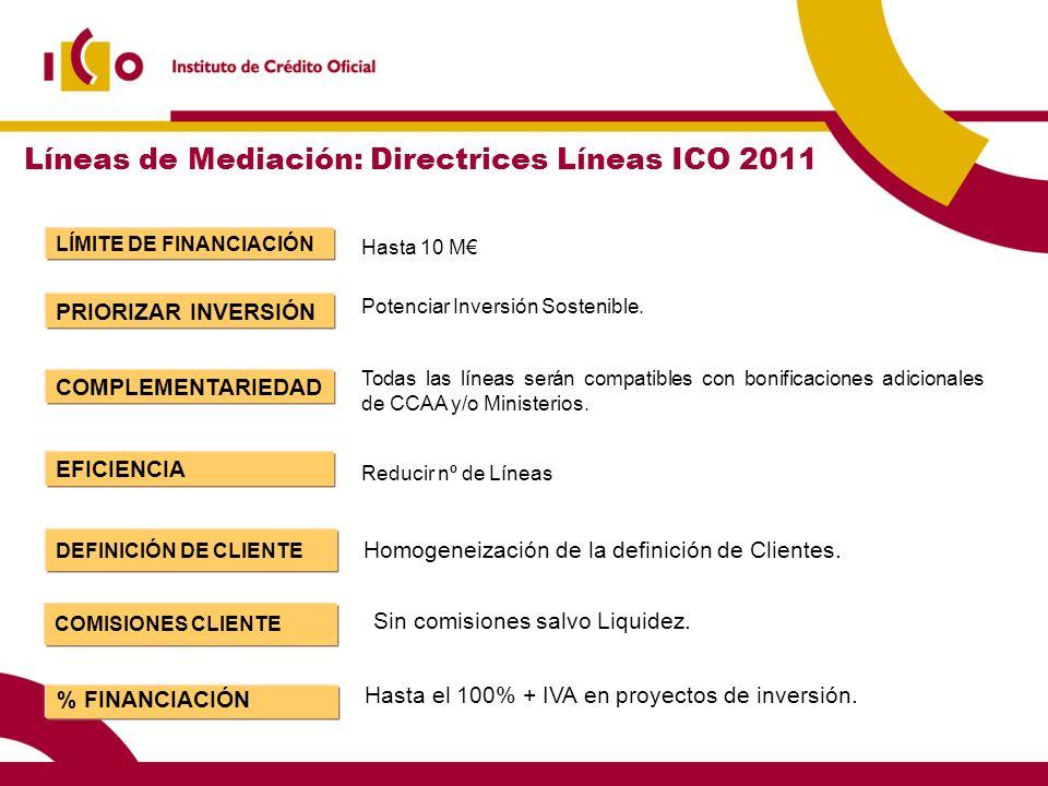 TRAMOS INVERSIÓN Los Tramos en Líneas de Inversión son DOTACIONES Orientativas y ampliables en función de la demanda TRAMO I: Hasta 2M TRAMO II : +8M LÍNEAS INVERSION 2011 INVERSIÓN SOSTENIBLE INVERSIÓN INTERNACIONALIZACIÓN CARENCIA DE PRINCIPAL Reducción de 3 a 2 años las carencias de los plazos 10 y 12 WEB COMERCIAL VEHÍCULOS De 24.000 IVA incluido a 30.000 + IVA Líneas de Mediación: Novedades Líneas 2011vs2010 icodirecto.es