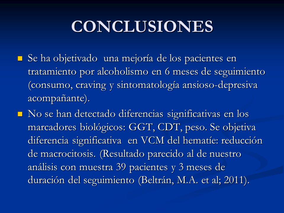 CONCLUSIONES Se ha objetivado una mejoría de los pacientes en tratamiento por alcoholismo en 6 meses de seguimiento (consumo, craving y sintomatología