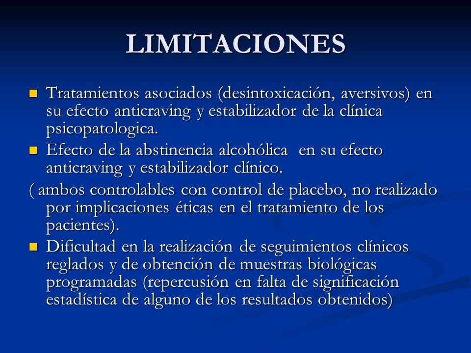 LIMITACIONES Tratamientos asociados (desintoxicación, aversivos) en su efecto anticraving y estabilizador de la clínica psicopatologica. Tratamientos