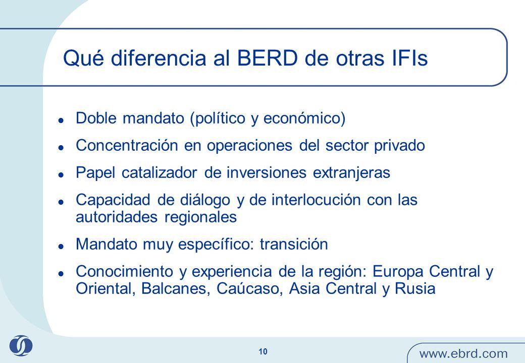 10 Qué diferencia al BERD de otras IFIs Doble mandato (político y económico) Concentración en operaciones del sector privado Papel catalizador de inve