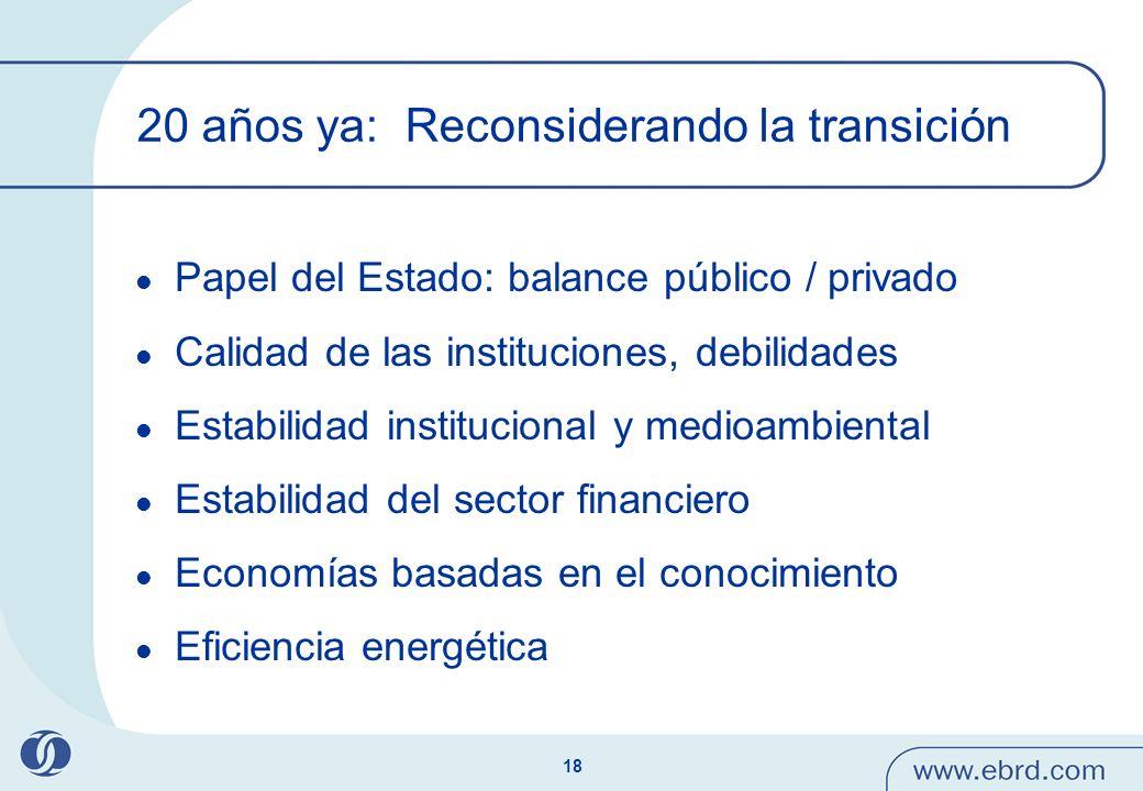 18 20 años ya: Reconsiderando la transición Papel del Estado: balance público / privado Calidad de las instituciones, debilidades Estabilidad instituc