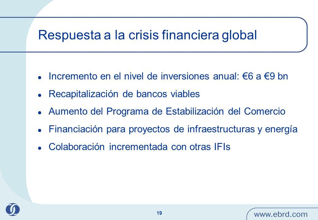 19 Respuesta a la crisis financiera global Incremento en el nivel de inversiones anual: 6 a 9 bn Recapitalización de bancos viables Aumento del Progra