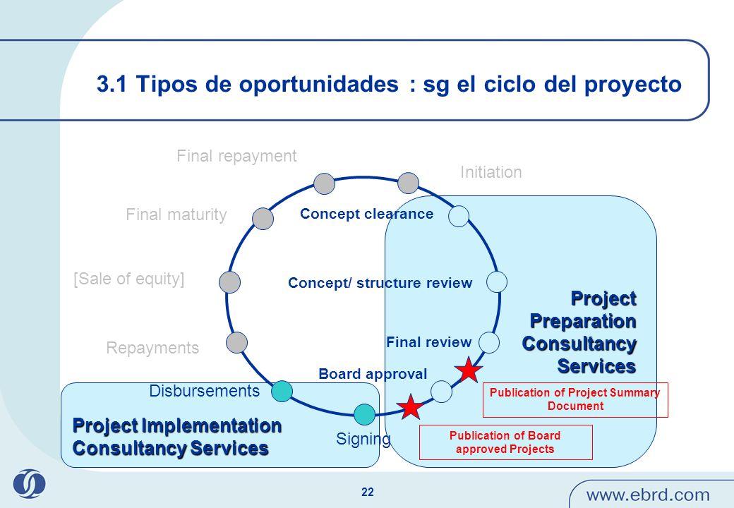 22 Project Preparation Consultancy Services Project Implementation Consultancy Services 3.1 Tipos de oportunidades : sg el ciclo del proyecto Initiati