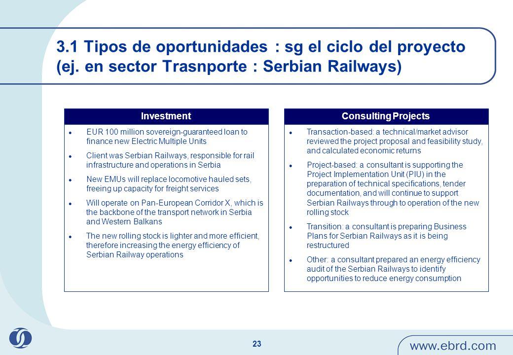 23 3.1 Tipos de oportunidades : sg el ciclo del proyecto (ej. en sector Trasnporte : Serbian Railways) Investment EUR 100 million sovereign-guaranteed