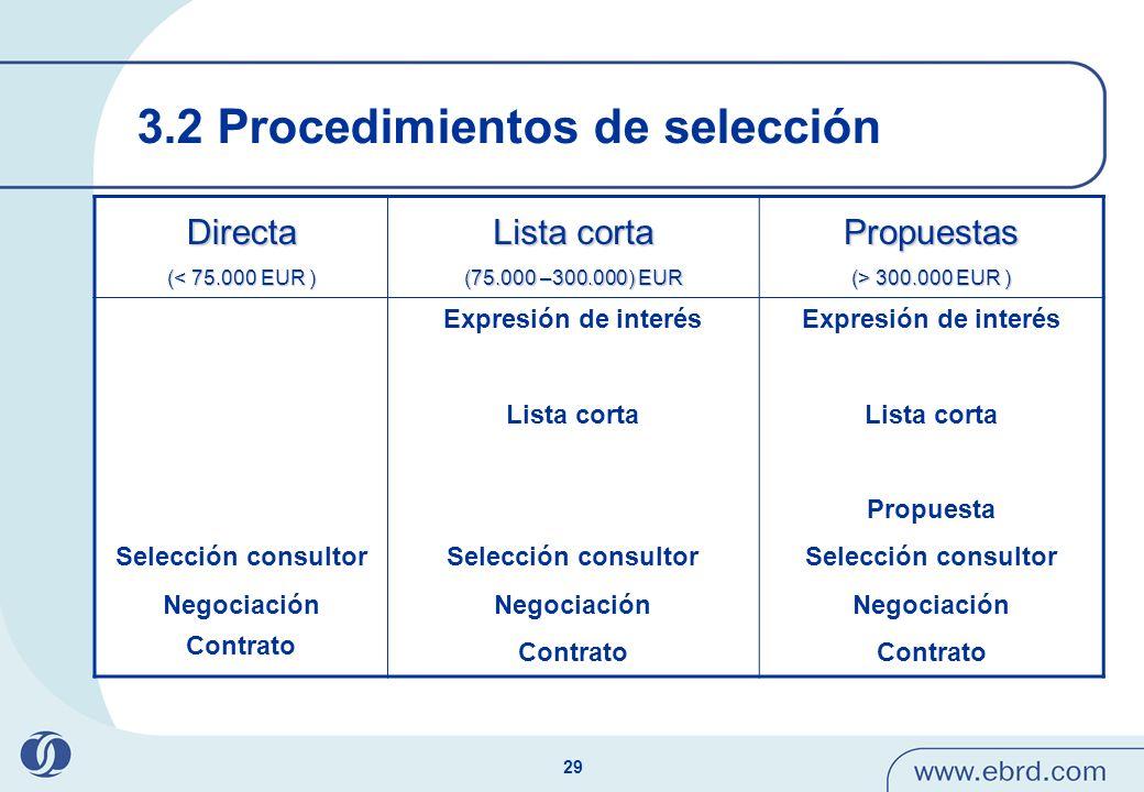 29 3.2 Procedimientos de selección Directa (< 75.000 EUR ) Lista corta (75.000 –300.000) EUR Propuestas (> 300.000 EUR ) Selección consultor Negociaci