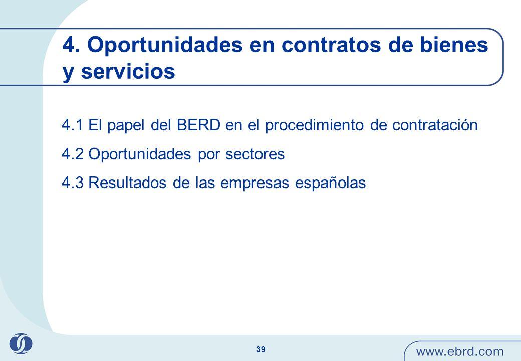 39 4. Oportunidades en contratos de bienes y servicios 4.1 El papel del BERD en el procedimiento de contratación 4.2 Oportunidades por sectores 4.3 Re
