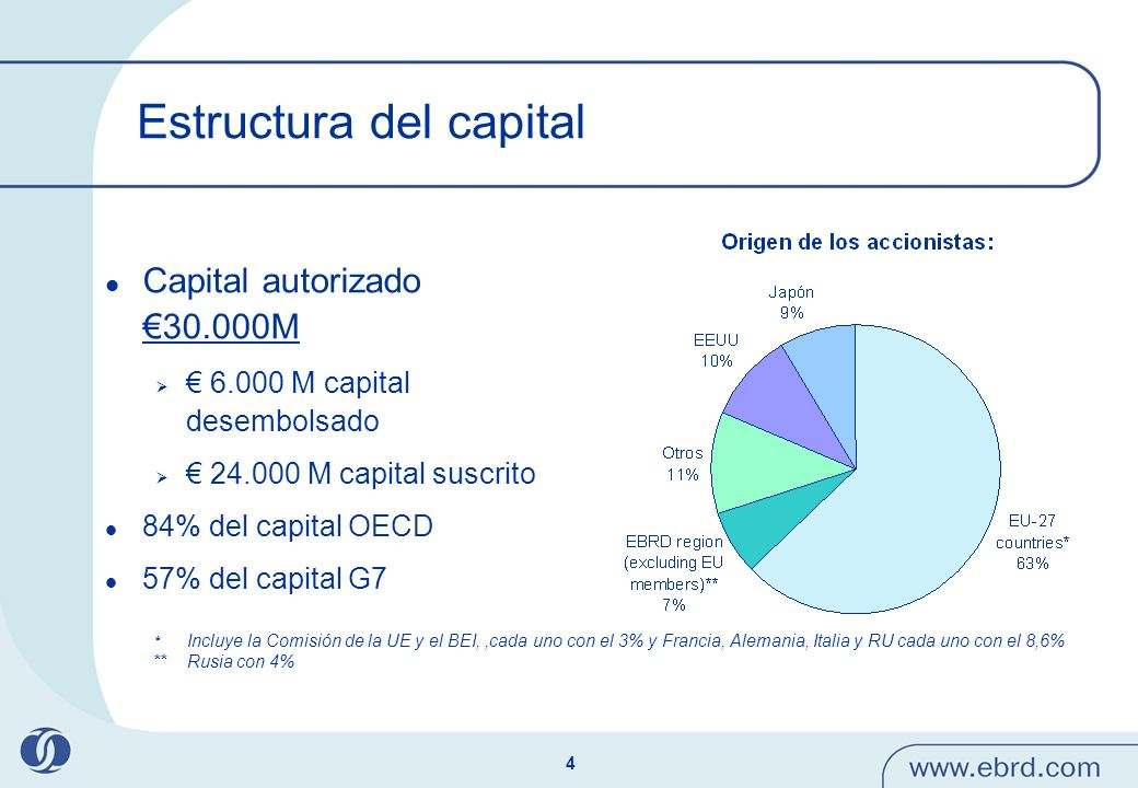 4 Capital autorizado 30.000M 6.000 M capital desembolsado 24.000 M capital suscrito 84% del capital OECD 57% del capital G7 * Incluye la Comisión de l