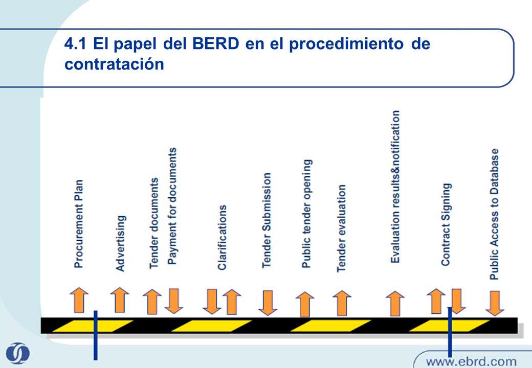 42 4.1 El papel del BERD en el procedimiento de contratación