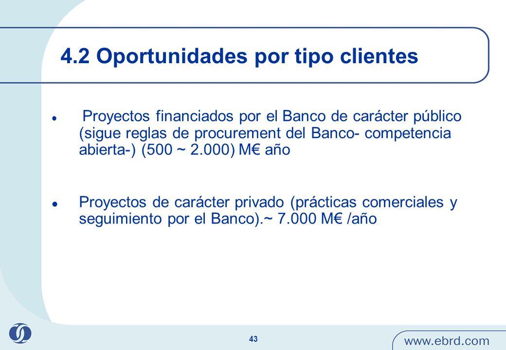 43 4.2 Oportunidades por tipo clientes Proyectos financiados por el Banco de carácter público (sigue reglas de procurement del Banco- competencia abie