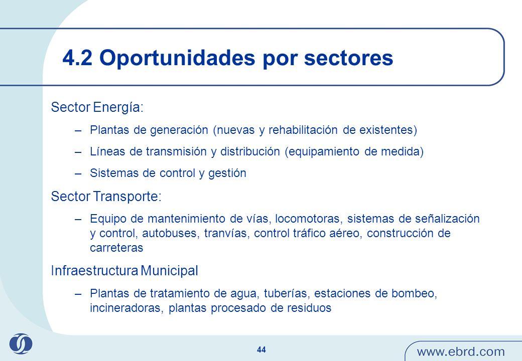 44 4.2 Oportunidades por sectores Sector Energía: –Plantas de generación (nuevas y rehabilitación de existentes) –Líneas de transmisión y distribución