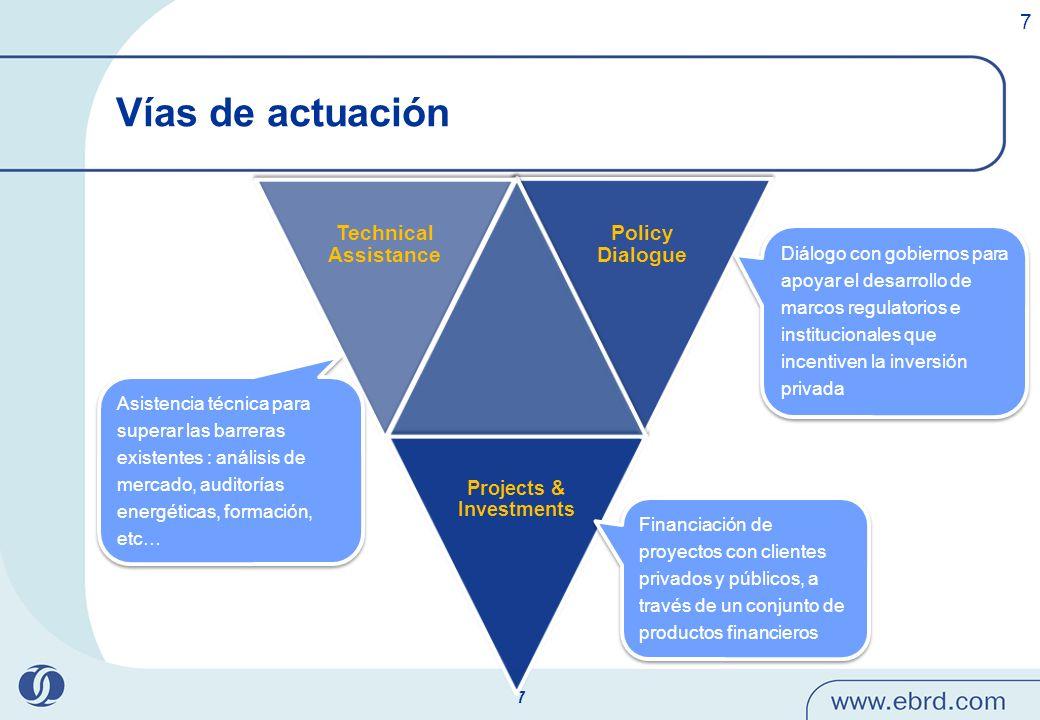 7 7 Vías de actuación Diálogo con gobiernos para apoyar el desarrollo de marcos regulatorios e institucionales que incentiven la inversión privada Asi