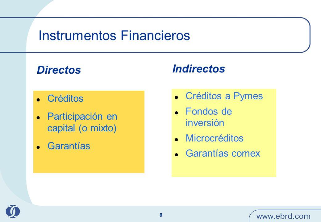 8 Instrumentos Financieros Créditos Participación en capital (o mixto) Garantías Créditos a Pymes Fondos de inversión Microcréditos Garantías comex Di