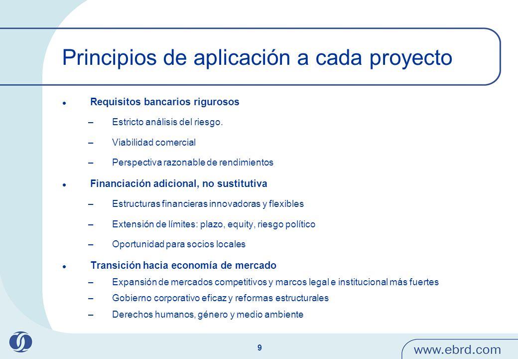 9 Principios de aplicación a cada proyecto Requisitos bancarios rigurosos –Estricto análisis del riesgo. –Viabilidad comercial –Perspectiva razonable