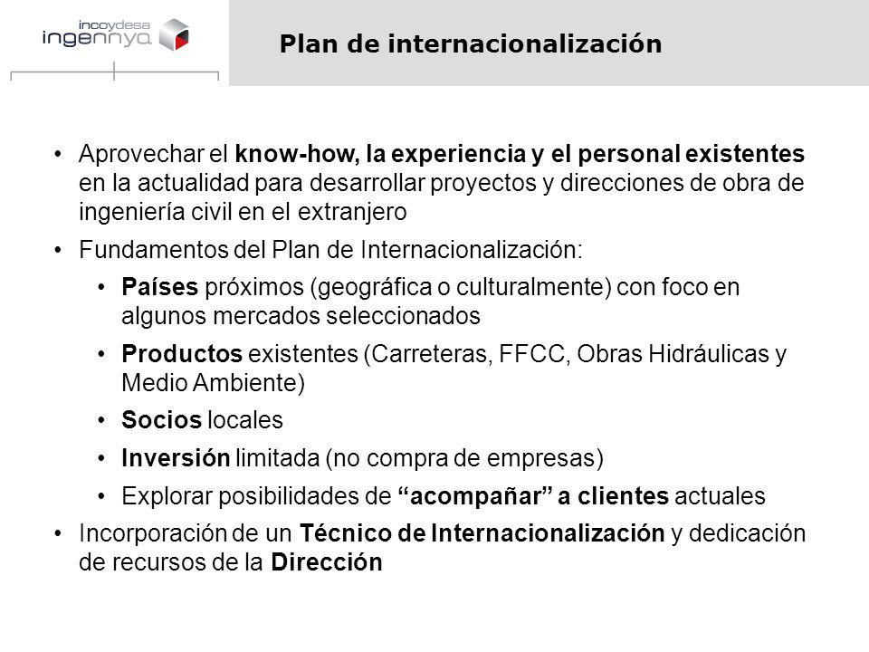 Material publicitario: -Folletos en inglés -Folletos en francés -Contactos con socios potenciales -Presentaciones conjuntas de ofertas y EOIs (CEI –Colombia-, NYLIC –Ecuador-, Juan Ortega –Perú) Antenas en el extranjero: -México ( oficina virtual ) -Colombia ( sucursal en proceso ) -Perú ( sucursal en proceso ) Viajes comerciales, asistencia a ferias y/o congresos: -BID/BMAbr.
