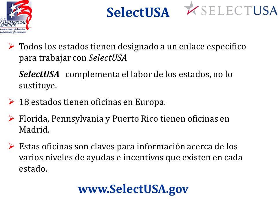SelectUSA Todos los estados tienen designado a un enlace específico para trabajar con SelectUSA SelectUSA complementa el labor de los estados, no lo s