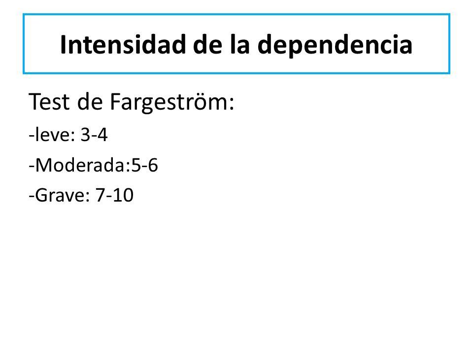 Intensidad de la dependencia Test de Fargeström: -leve: 3-4 -Moderada:5-6 -Grave: 7-10