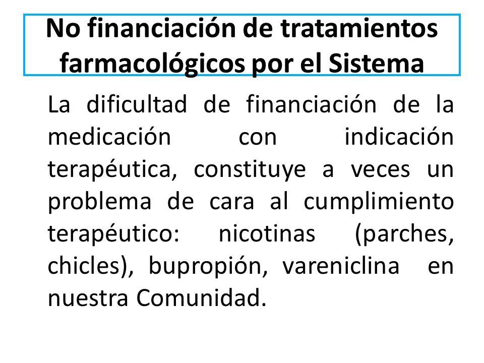 No financiación de tratamientos farmacológicos por el Sistema La dificultad de financiación de la medicación con indicación terapéutica, constituye a