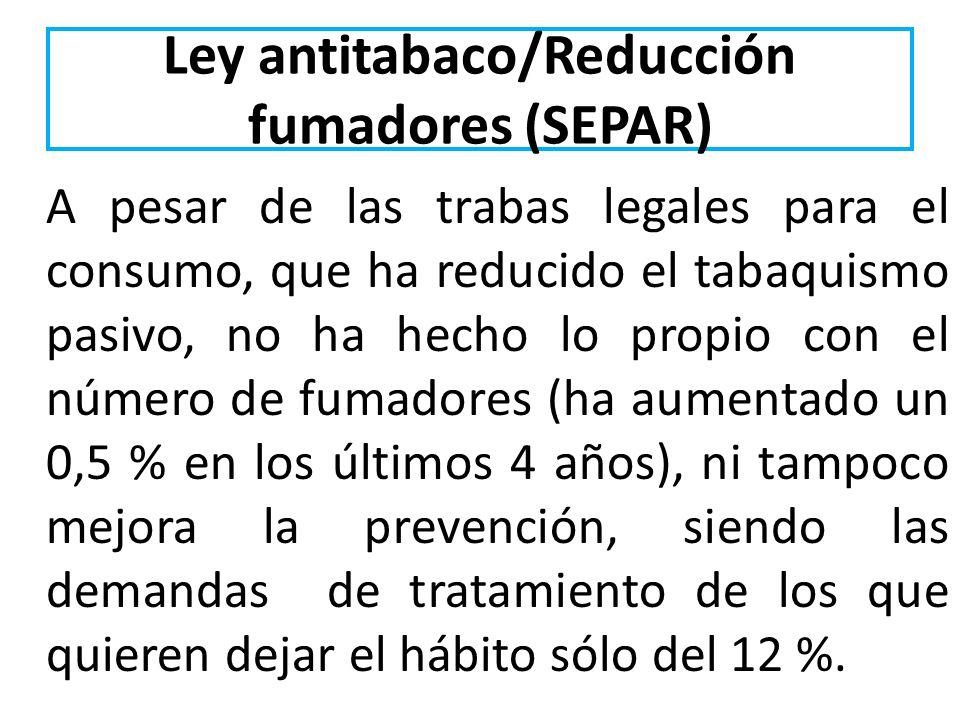 Ley antitabaco/Reducción fumadores (SEPAR) A pesar de las trabas legales para el consumo, que ha reducido el tabaquismo pasivo, no ha hecho lo propio