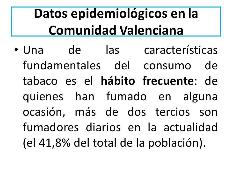 Datos epidemiológicos en la Comunidad Valenciana Una de las características fundamentales del consumo de tabaco es el hábito frecuente: de quienes han