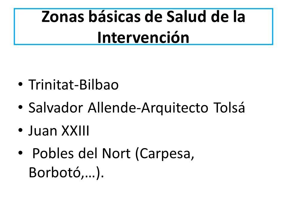 Zonas básicas de Salud de la Intervención Trinitat-Bilbao Salvador Allende-Arquitecto Tolsá Juan XXIII Pobles del Nort (Carpesa, Borbotó,…).