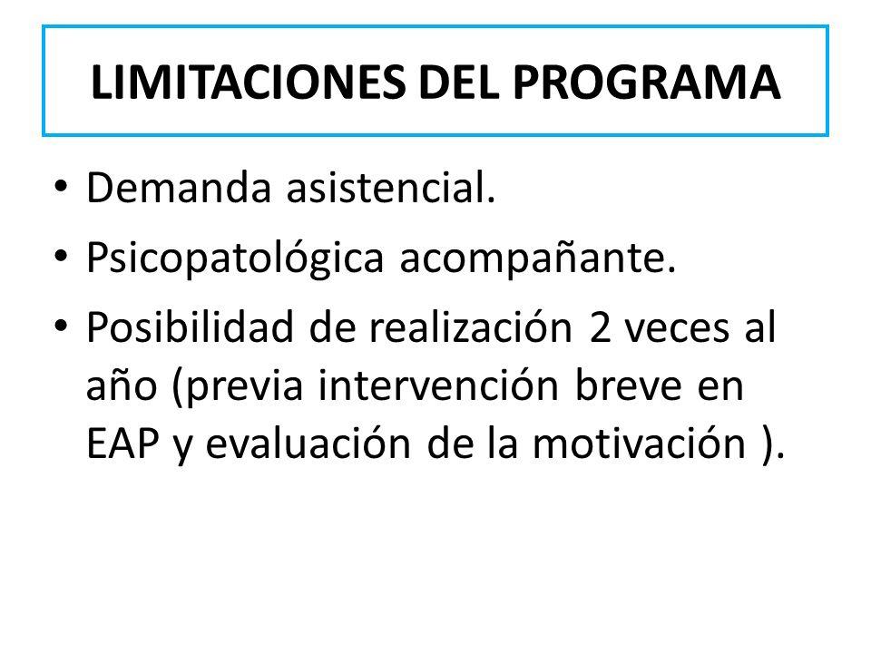 LIMITACIONES DEL PROGRAMA Demanda asistencial. Psicopatológica acompañante. Posibilidad de realización 2 veces al año (previa intervención breve en EA